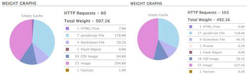 Grafici Immagini